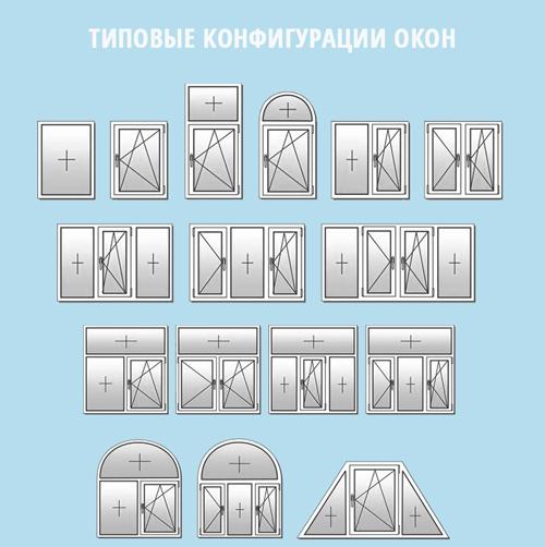 Все основные варианты и типовые конфигурации окон