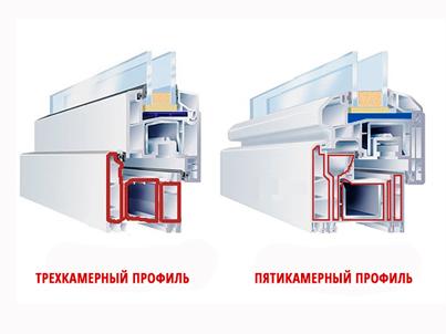 Внешние отличия трехкамерного профиля от пятикамерного
